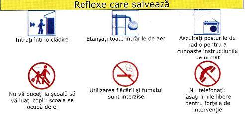 Reflexe